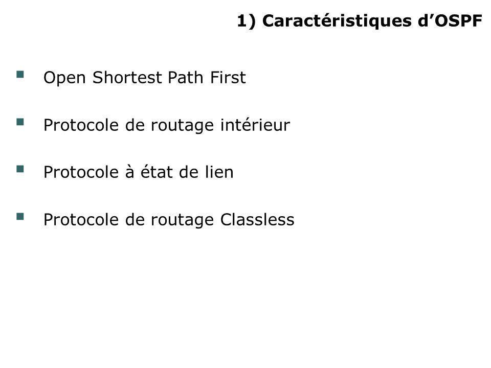 1) Caractéristiques dOSPF Open Shortest Path First Protocole de routage intérieur Protocole à état de lien Protocole de routage Classless
