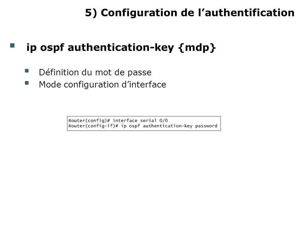 5) Configuration de lauthentification ip ospf authentication-key {mdp} Définition du mot de passe Mode configuration dinterface