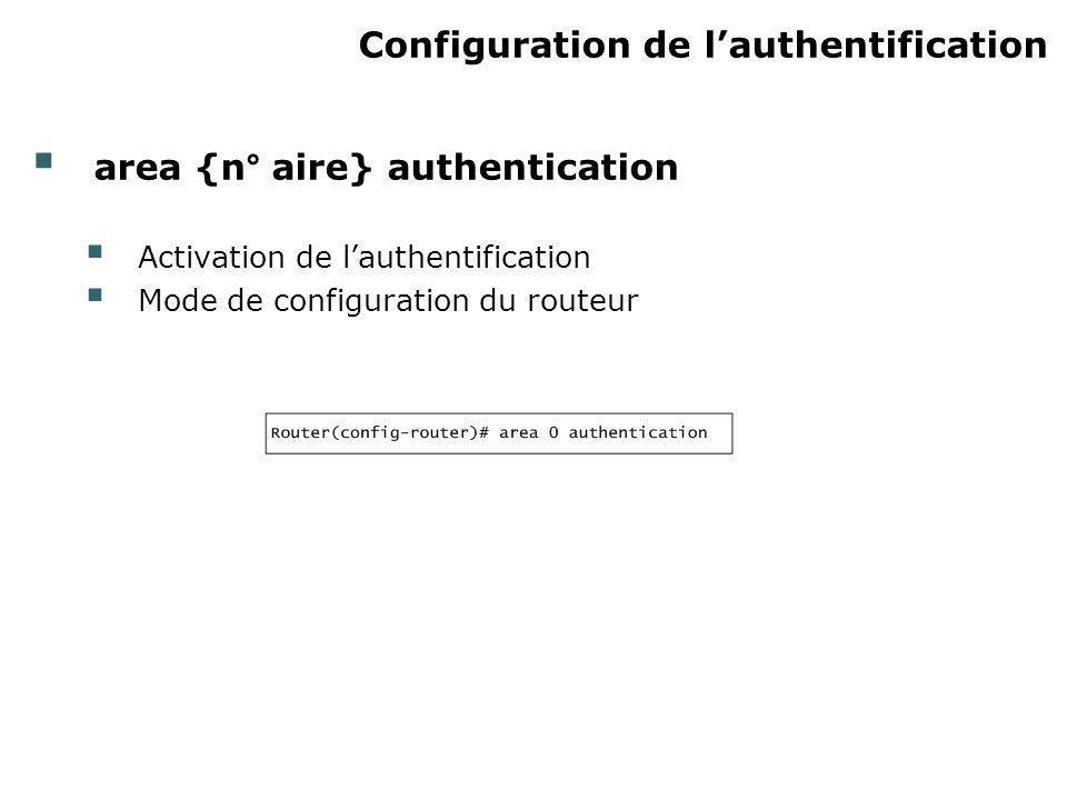 Configuration de lauthentification area {n° aire} authentication Activation de lauthentification Mode de configuration du routeur