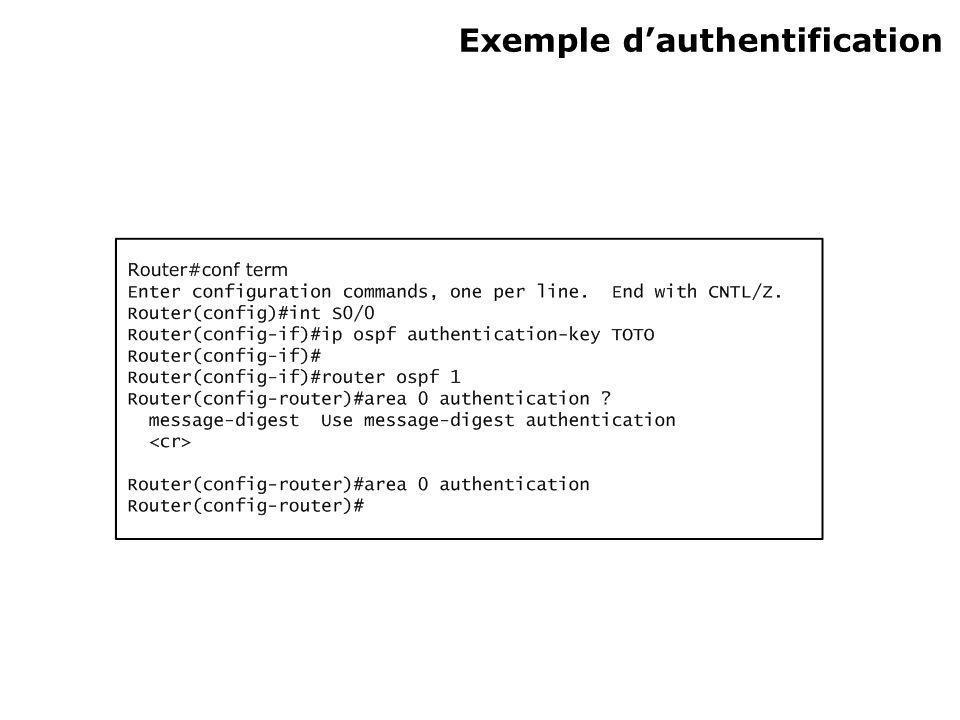 Exemple dauthentification