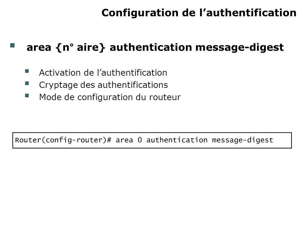 Configuration de lauthentification area {n° aire} authentication message-digest Activation de lauthentification Cryptage des authentifications Mode de