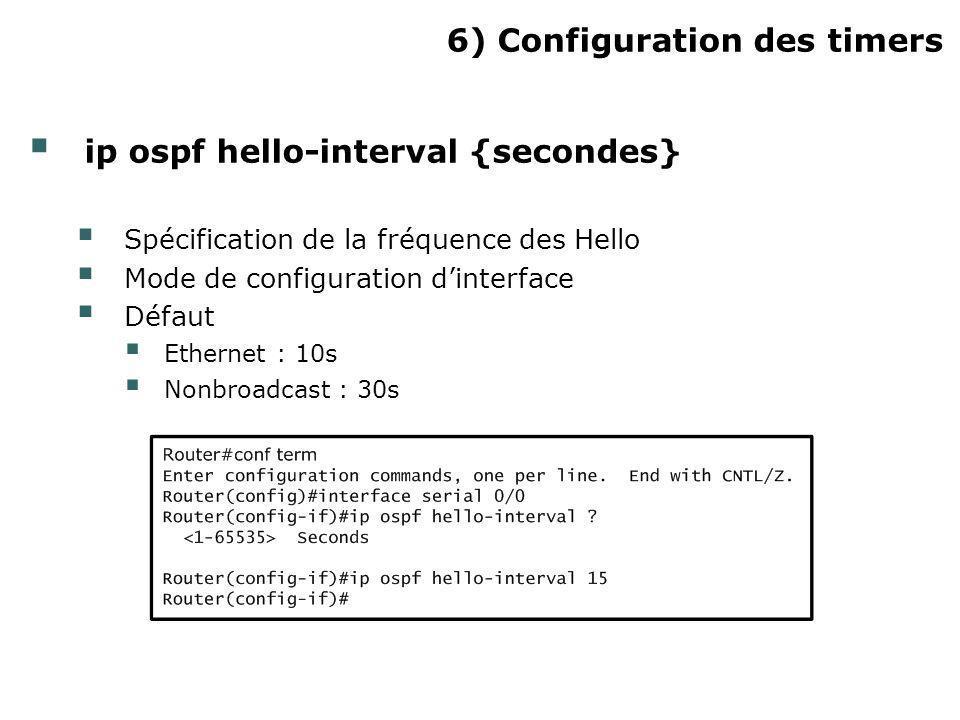 6) Configuration des timers ip ospf hello-interval {secondes} Spécification de la fréquence des Hello Mode de configuration dinterface Défaut Ethernet