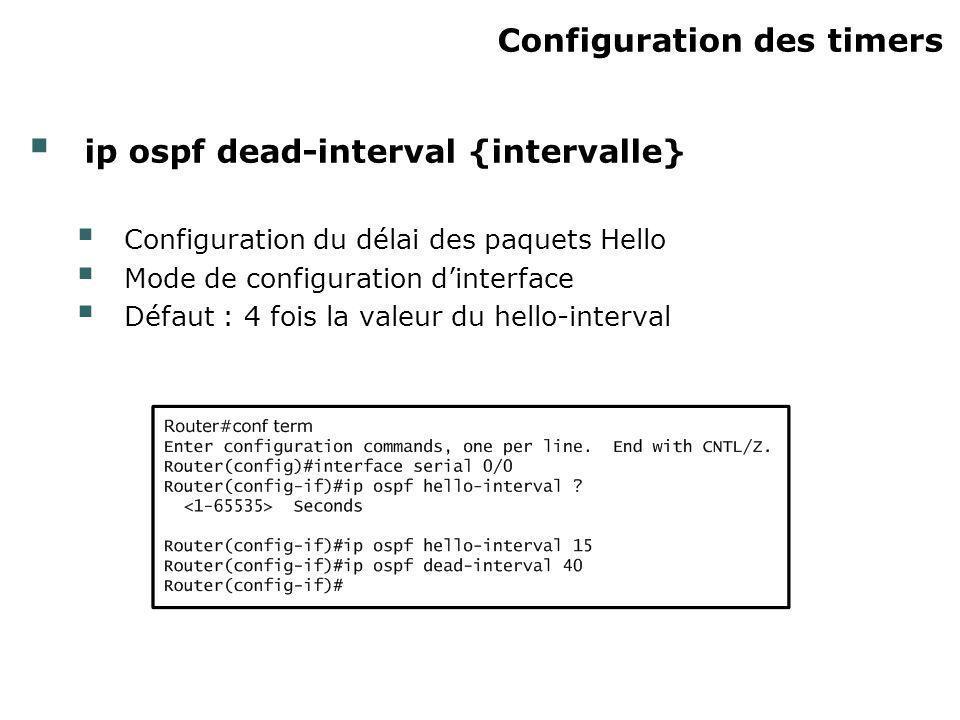 Configuration des timers ip ospf dead-interval {intervalle} Configuration du délai des paquets Hello Mode de configuration dinterface Défaut : 4 fois