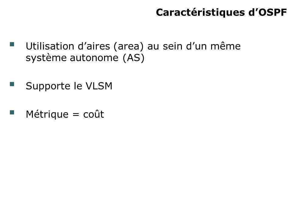 Caractéristiques dOSPF Utilisation daires (area) au sein dun même système autonome (AS) Supporte le VLSM Métrique = coût