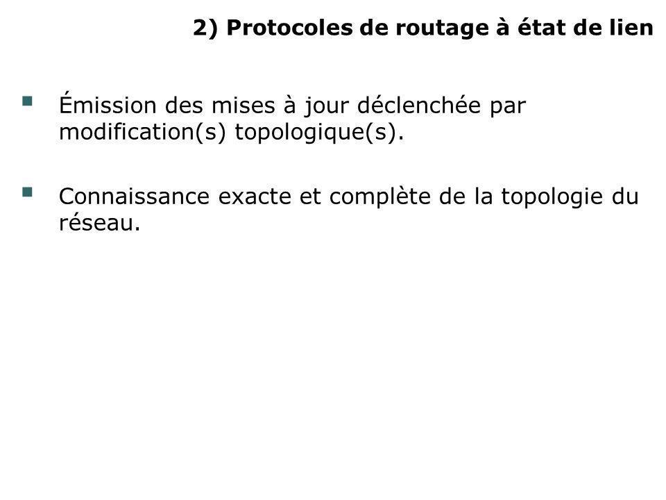 2) Protocoles de routage à état de lien Émission des mises à jour déclenchée par modification(s) topologique(s). Connaissance exacte et complète de la