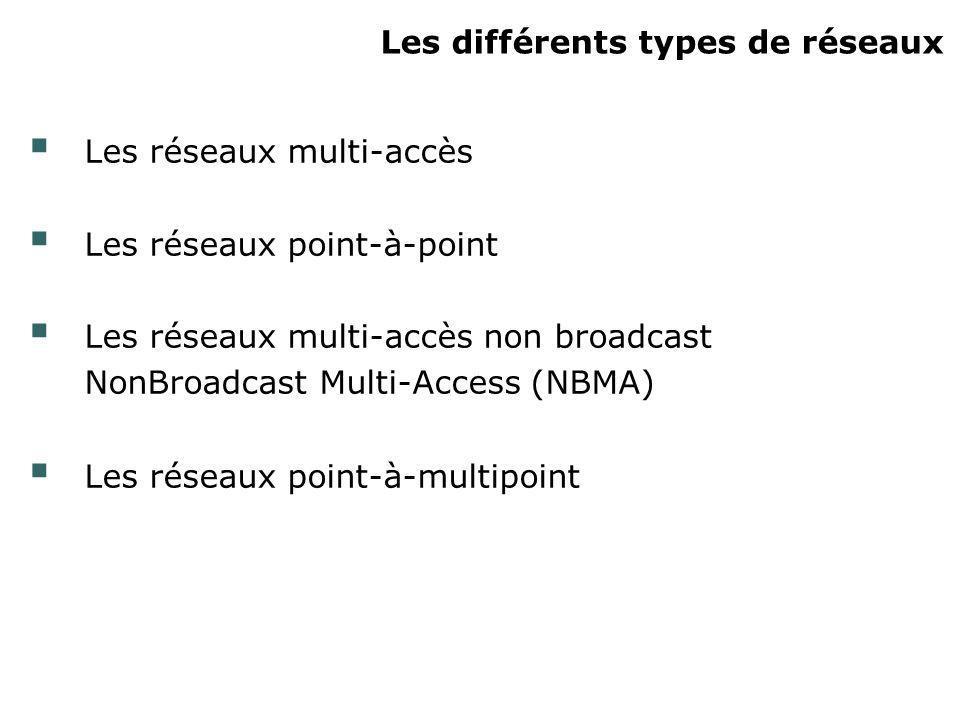 Les différents types de réseaux Les réseaux multi-accès Les réseaux point-à-point Les réseaux multi-accès non broadcast NonBroadcast Multi-Access (NBM