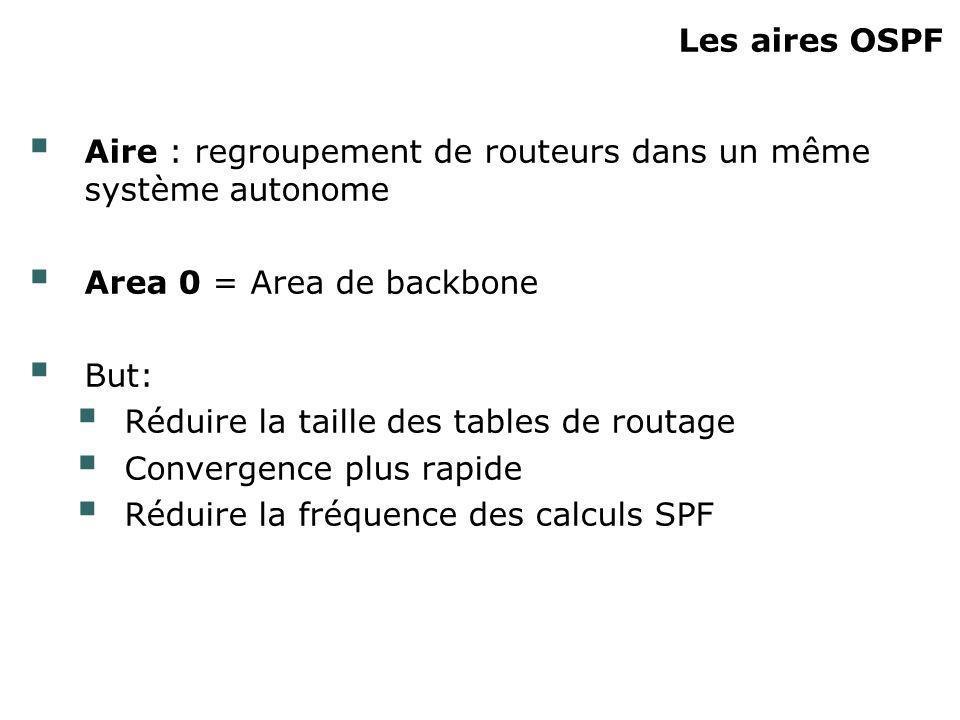 Les aires OSPF Aire : regroupement de routeurs dans un même système autonome Area 0 = Area de backbone But: Réduire la taille des tables de routage Co