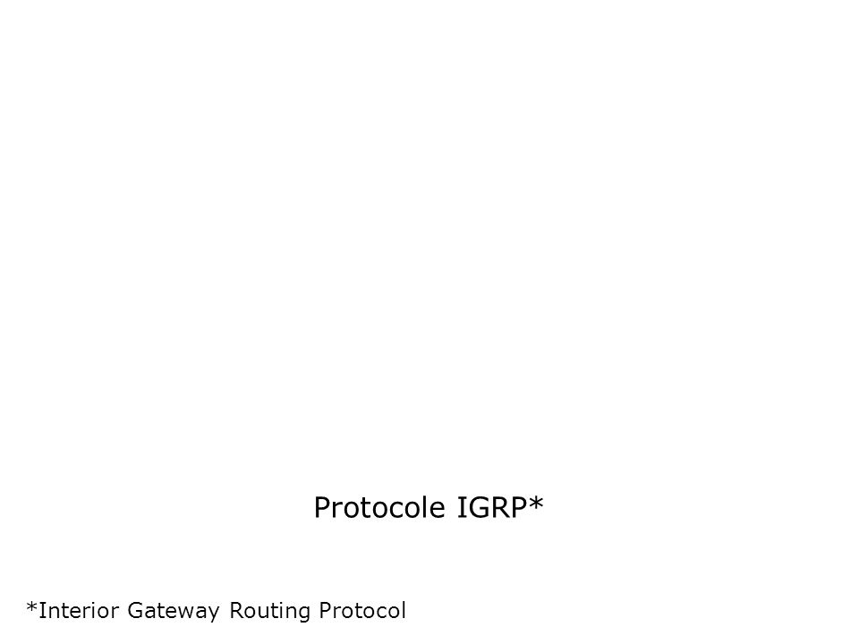 Commande network network {préfixe} Mode de configuration du routeur Interfaces participant au routage IGRP Réseau directement connecté à inclure dans les MAJ