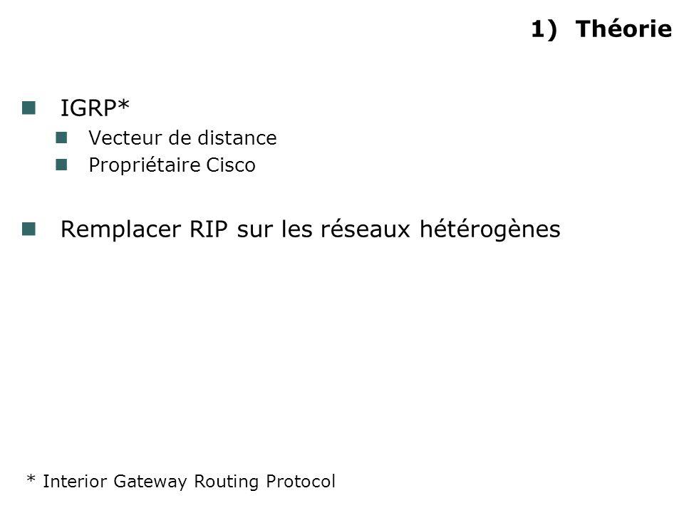 Métrique dIGRP Calcul des métriques Bande passante Délai Fiabilité Charge Avantage Pas limité par le nombre de sauts