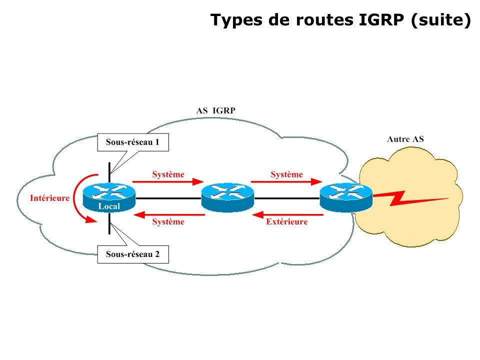 Etape n°4 (optionnelle) Ajuster les compteurs de temps pour IGRP Commande timers basic