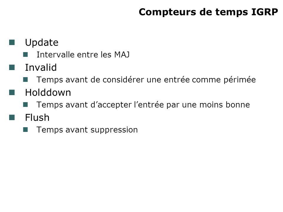 Commande timers basic timers basic {update} {invalid} {holddown} {flush} Mode de configuration du routeur Définit les compteurs de temps pour IGRP