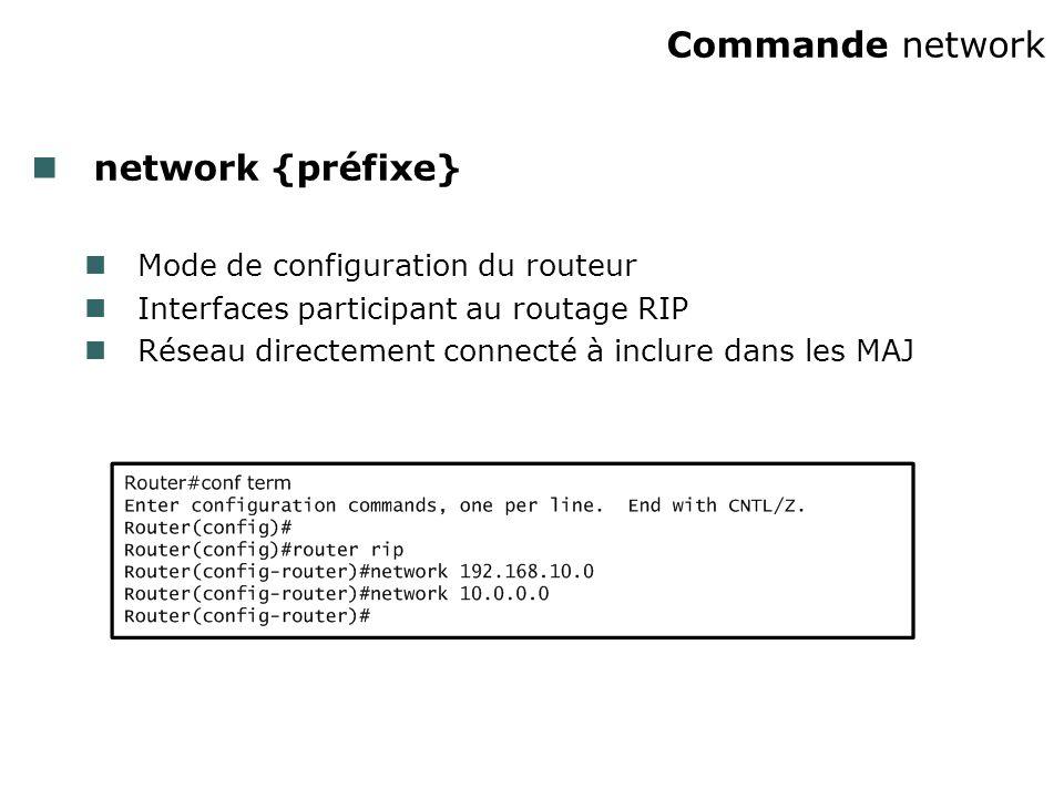 Commande network network {préfixe} Mode de configuration du routeur Interfaces participant au routage RIP Réseau directement connecté à inclure dans les MAJ