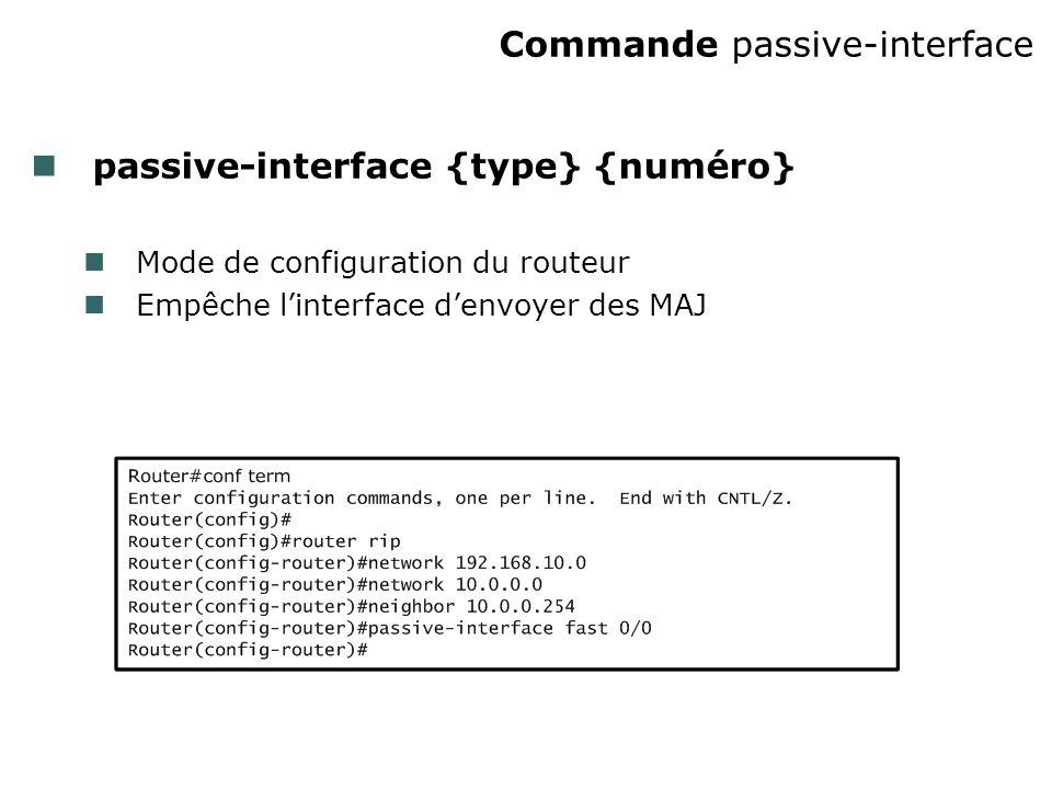 Commande passive-interface passive-interface {type} {numéro} Mode de configuration du routeur Empêche linterface denvoyer des MAJ