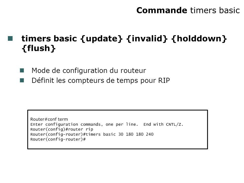 Commande timers basic timers basic {update} {invalid} {holddown} {flush} Mode de configuration du routeur Définit les compteurs de temps pour RIP
