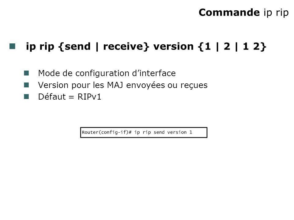 Commande ip rip ip rip {send | receive} version {1 | 2 | 1 2} Mode de configuration dinterface Version pour les MAJ envoyées ou reçues Défaut = RIPv1