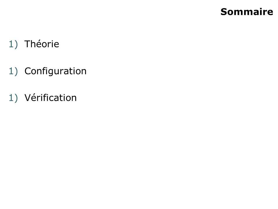 Sommaire 1)Théorie 1)Configuration 1)Vérification