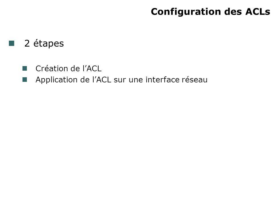 Configuration des ACLs 2 étapes Création de lACL Application de lACL sur une interface réseau