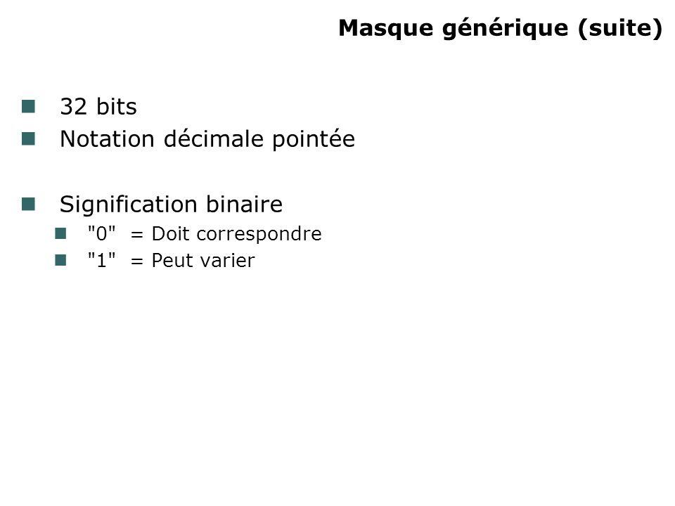 Masque générique (suite) 32 bits Notation décimale pointée Signification binaire 0 = Doit correspondre 1 = Peut varier