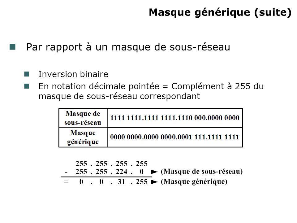 Masque générique (suite) Par rapport à un masque de sous-réseau Inversion binaire En notation décimale pointée = Complément à 255 du masque de sous-réseau correspondant