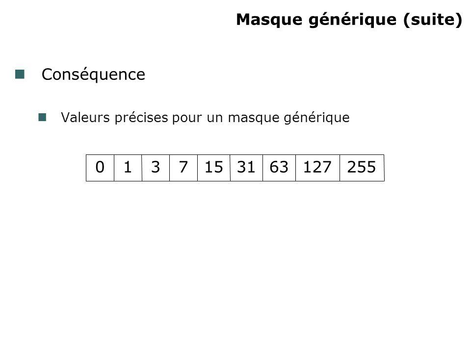 Masque générique (suite) Conséquence Valeurs précises pour un masque générique 2551276331157310