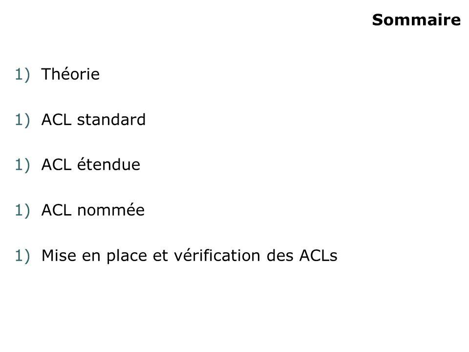 ACL nommée (suite) 2 nouveaux modes de configuration Mode de configuration dACL nommée standard Mode de configuration dACL nommée étendue (config-ext-nacl)#ACL nommée étendue (config-std-nacl)#ACL nommée standard Invite de commande associéeMode de configuration