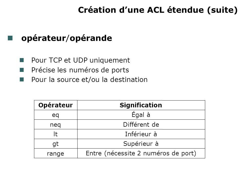 Création dune ACL étendue (suite) opérateur/opérande Pour TCP et UDP uniquement Précise les numéros de ports Pour la source et/ou la destination Entre (nécessite 2 numéros de port) range Supérieur àgt Inférieur àlt Différent deneq Égal àeq SignificationOpérateur