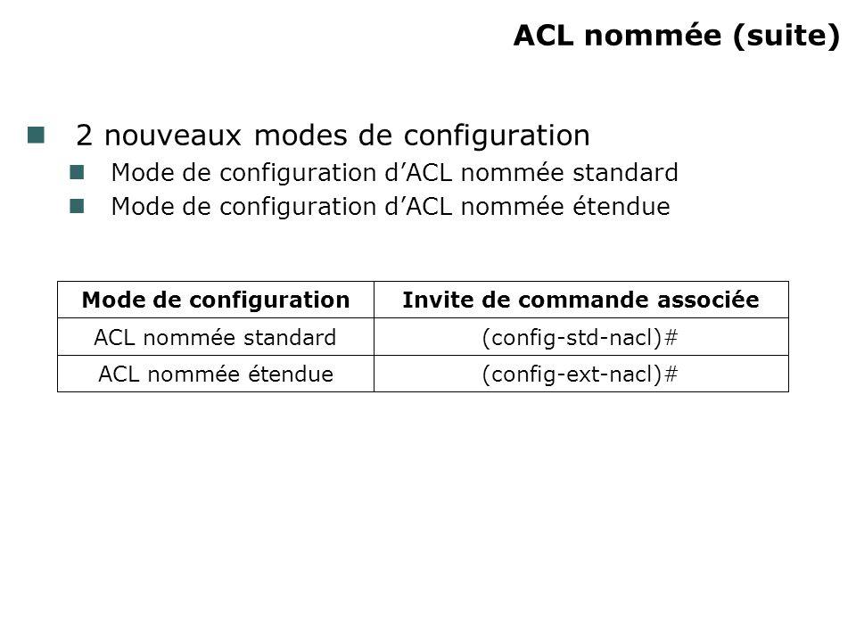 ACL nommée (suite) 2 nouveaux modes de configuration Mode de configuration dACL nommée standard Mode de configuration dACL nommée étendue (config-ext-