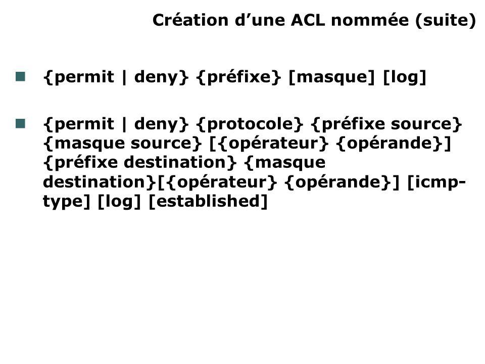 Création dune ACL nommée (suite) {permit | deny} {préfixe} [masque] [log] {permit | deny} {protocole} {préfixe source} {masque source} [{opérateur} {opérande}] {préfixe destination} {masque destination}[{opérateur} {opérande}] [icmp- type] [log] [established]
