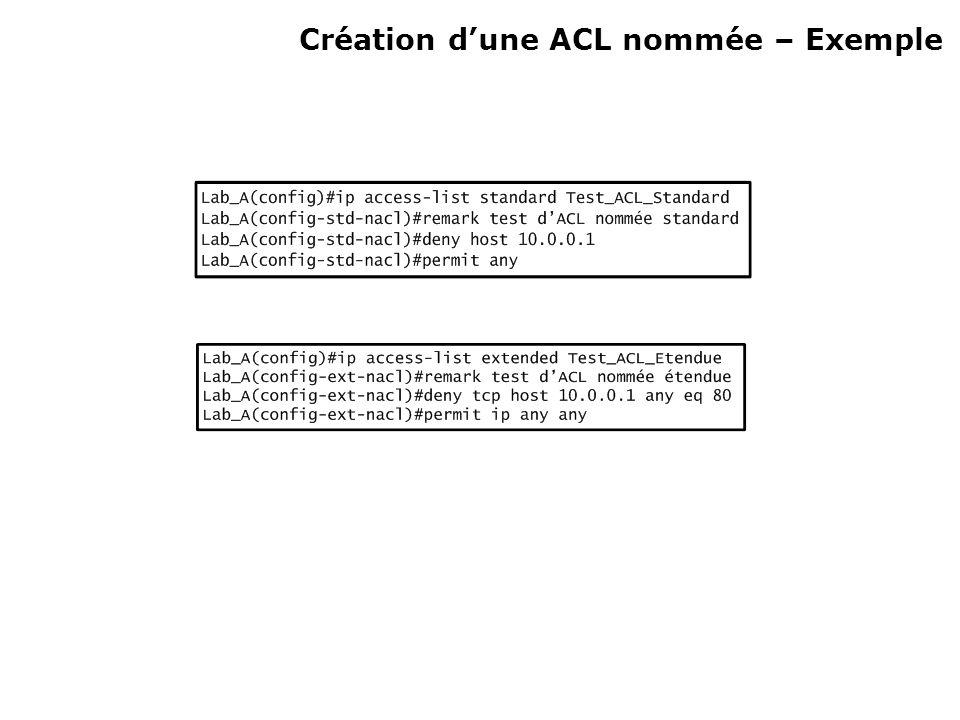 Création dune ACL nommée – Exemple