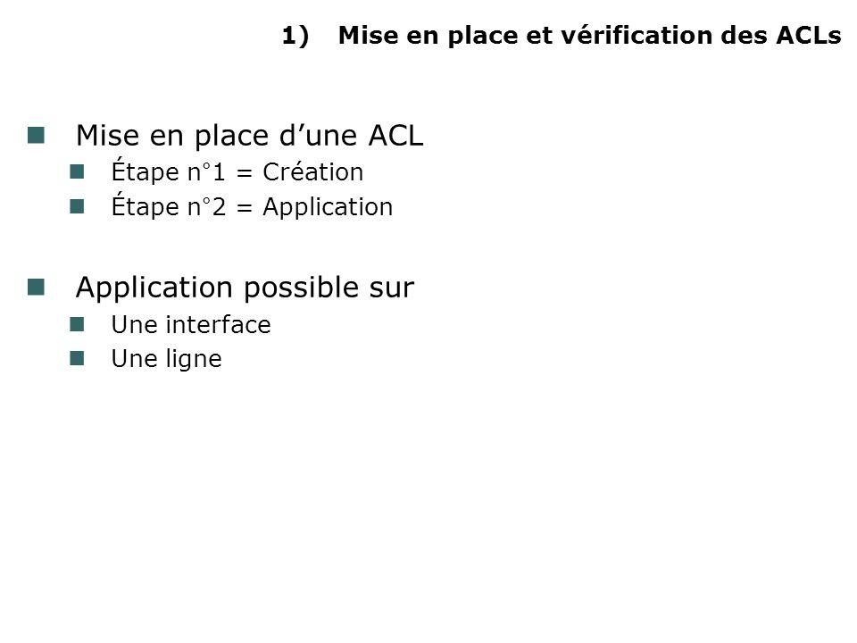 1)Mise en place et vérification des ACLs Mise en place dune ACL Étape n°1 = Création Étape n°2 = Application Application possible sur Une interface Une ligne