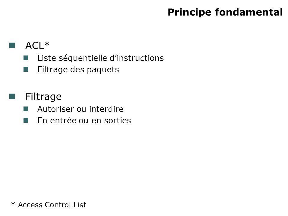 Principe fondamental ACL* Liste séquentielle dinstructions Filtrage des paquets Filtrage Autoriser ou interdire En entrée ou en sorties * Access Contr