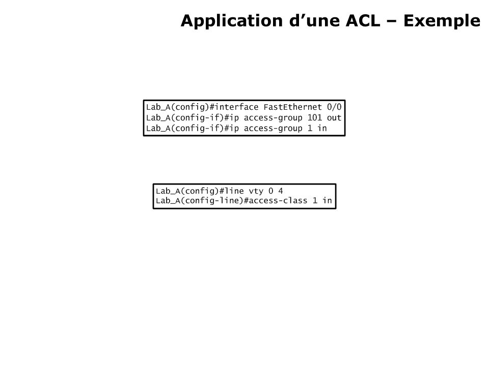 Application dune ACL – Exemple