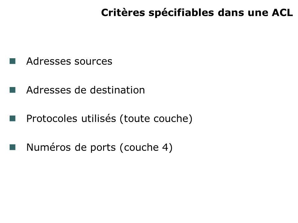 Critères spécifiables dans une ACL Adresses sources Adresses de destination Protocoles utilisés (toute couche) Numéros de ports (couche 4)