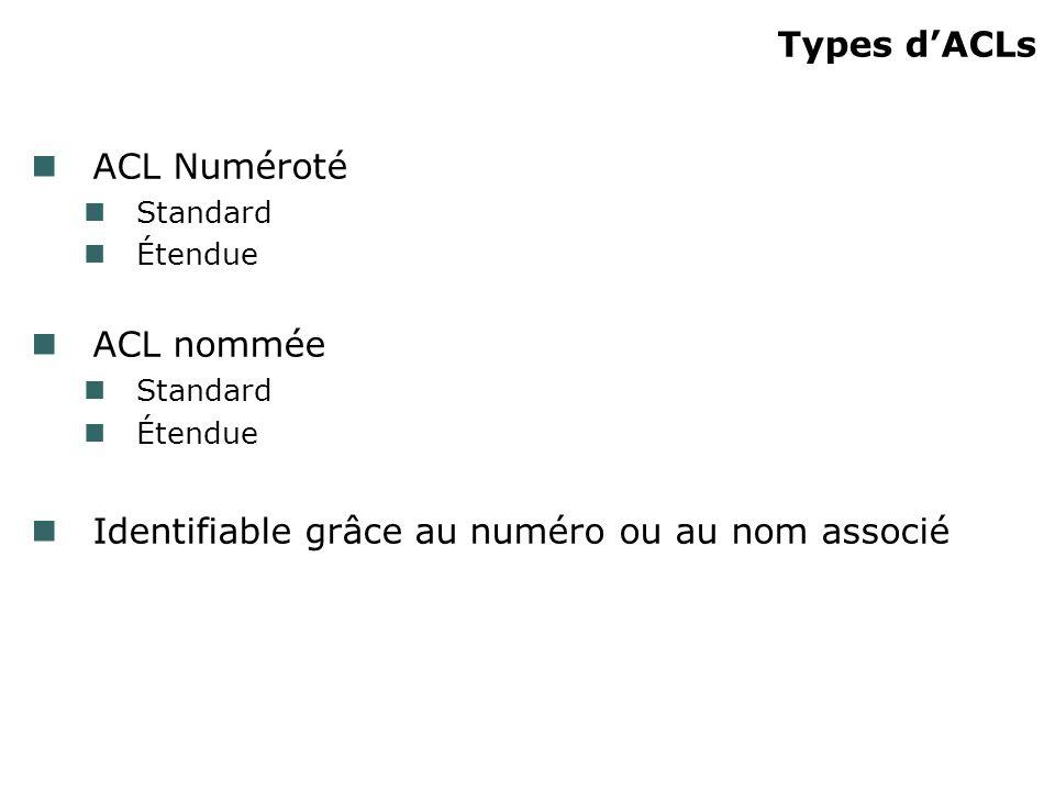 Types dACLs ACL Numéroté Standard Étendue ACL nommée Standard Étendue Identifiable grâce au numéro ou au nom associé