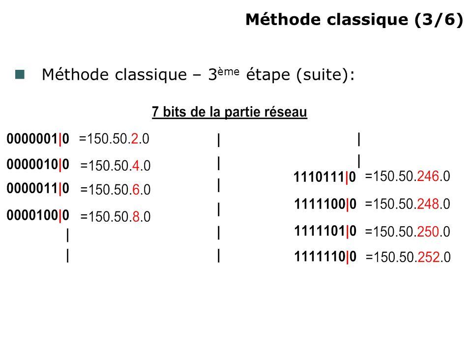 Méthode classique (3/6) Méthode classique – 3 ème étape (suite):