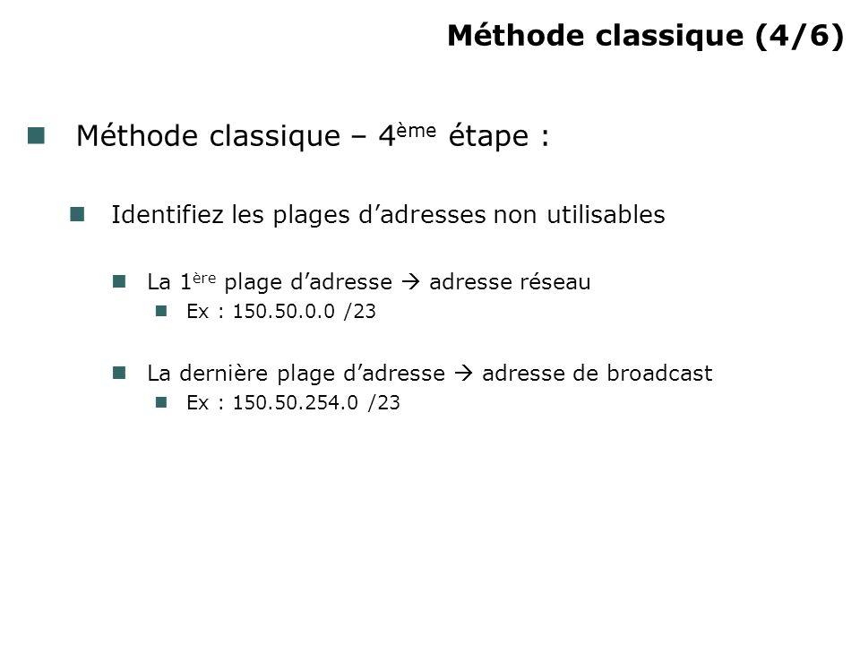 Méthode classique (4/6) Méthode classique – 4 ème étape : Identifiez les plages dadresses non utilisables La 1 ère plage dadresse adresse réseau Ex :