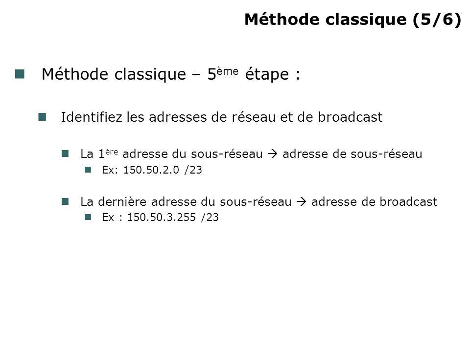 Méthode classique (5/6) Méthode classique – 5 ème étape : Identifiez les adresses de réseau et de broadcast La 1 ère adresse du sous-réseau adresse de