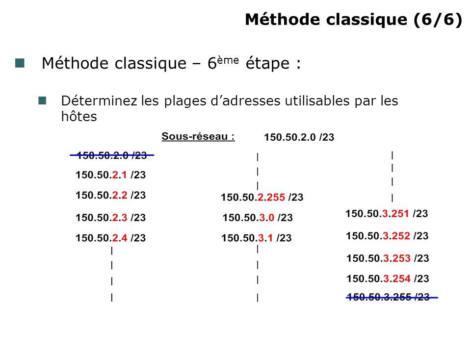 Méthode classique (6/6) Méthode classique – 6 ème étape : Déterminez les plages dadresses utilisables par les hôtes