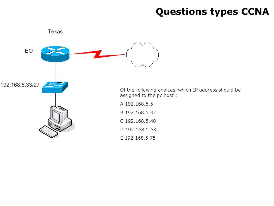Questions types CCNA Of the following choices, which IP address should be assigned to the pc host : A 192.168.5.5 B 192.168.5.32 C 192.168.5.40 D 192.