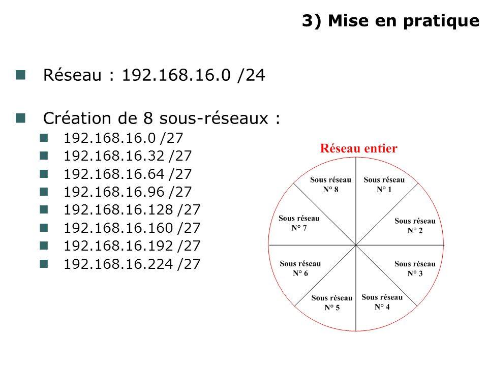 3) Mise en pratique Réseau : 192.168.16.0 /24 Création de 8 sous-réseaux : 192.168.16.0 /27 192.168.16.32 /27 192.168.16.64 /27 192.168.16.96 /27 192.