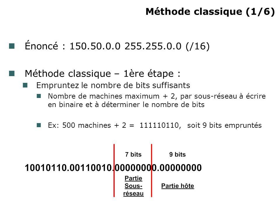 Méthode classique (1/6) Énoncé : 150.50.0.0 255.255.0.0 (/16) Méthode classique – 1ère étape : Empruntez le nombre de bits suffisants Nombre de machin
