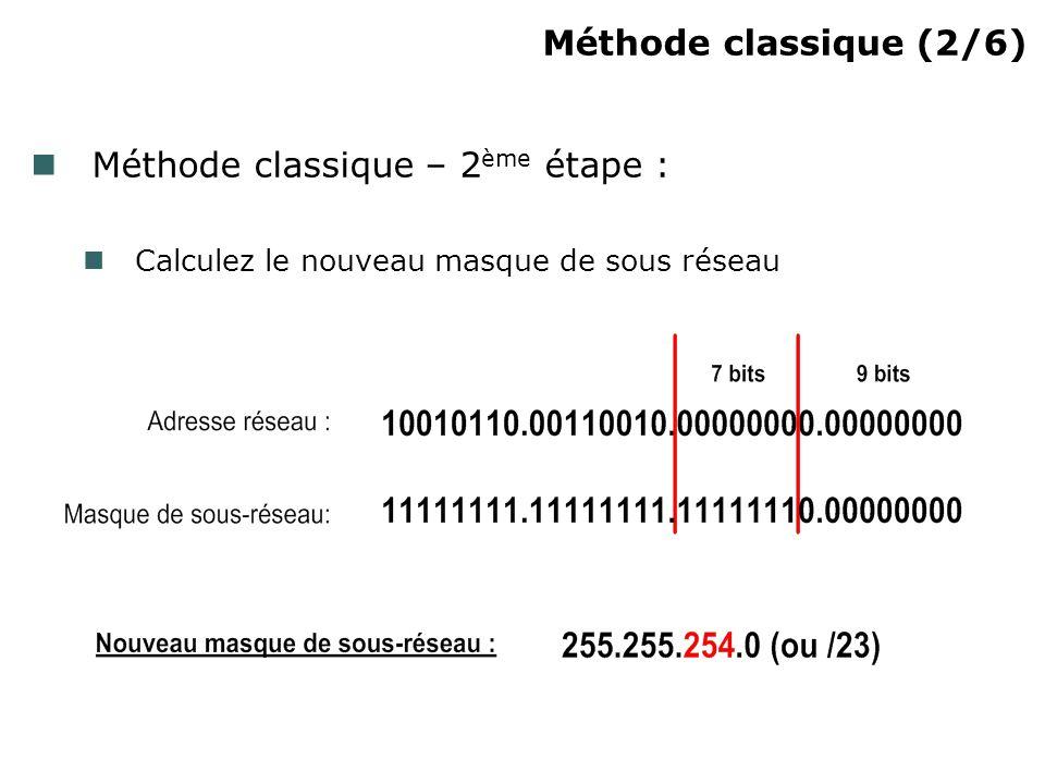 Méthode classique (2/6) Méthode classique – 2 ème étape : Calculez le nouveau masque de sous réseau