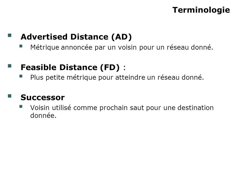 Terminologie Advertised Distance (AD) Métrique annoncée par un voisin pour un réseau donné. Feasible Distance (FD) : Plus petite métrique pour atteind