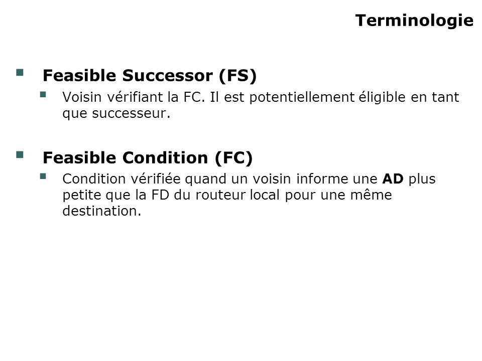Terminologie Feasible Successor (FS) Voisin vérifiant la FC. Il est potentiellement éligible en tant que successeur. Feasible Condition (FC) Condition