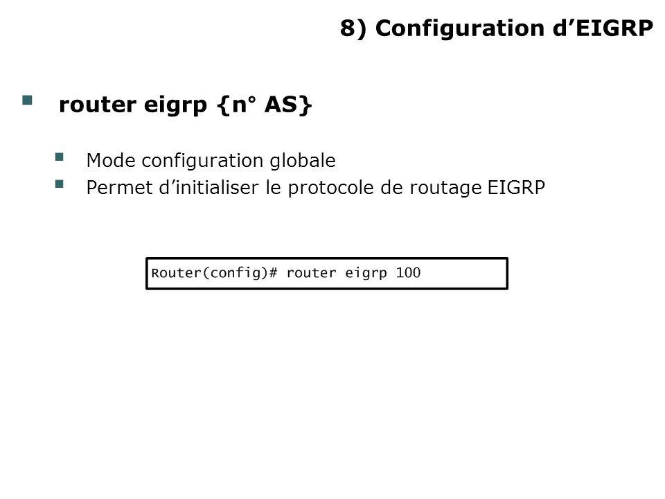 8) Configuration dEIGRP router eigrp {n° AS} Mode configuration globale Permet dinitialiser le protocole de routage EIGRP