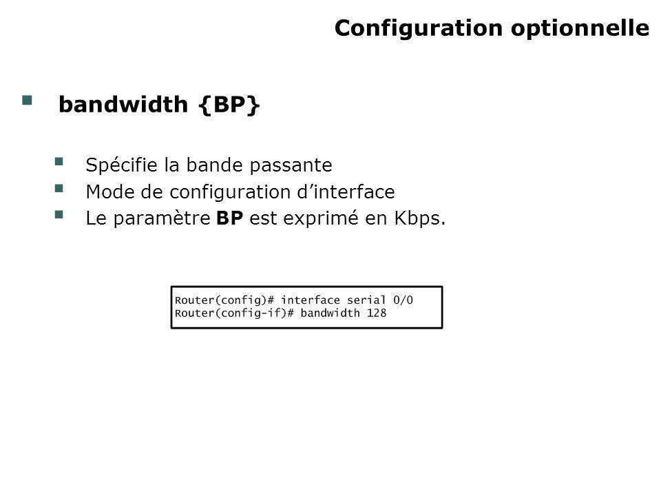 Configuration optionnelle bandwidth {BP} Spécifie la bande passante Mode de configuration dinterface Le paramètre BP est exprimé en Kbps.