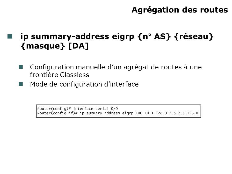 Agrégation des routes ip summary-address eigrp {n° AS} {réseau} {masque} [DA] Configuration manuelle dun agrégat de routes à une frontière Classless M
