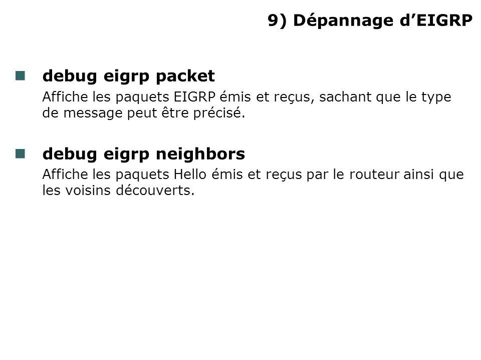 9) Dépannage dEIGRP debug eigrp packet Affiche les paquets EIGRP émis et reçus, sachant que le type de message peut être précisé. debug eigrp neighbor