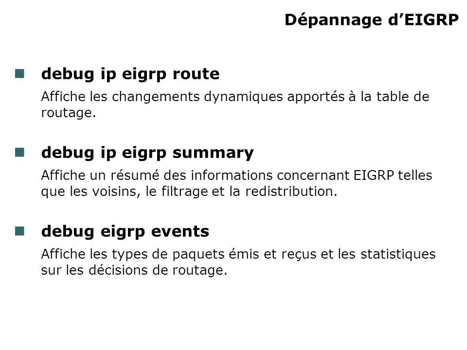 Dépannage dEIGRP debug ip eigrp route Affiche les changements dynamiques apportés à la table de routage. debug ip eigrp summary Affiche un résumé des