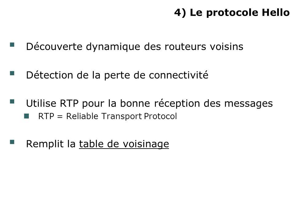 4) Le protocole Hello Découverte dynamique des routeurs voisins Détection de la perte de connectivité Utilise RTP pour la bonne réception des messages
